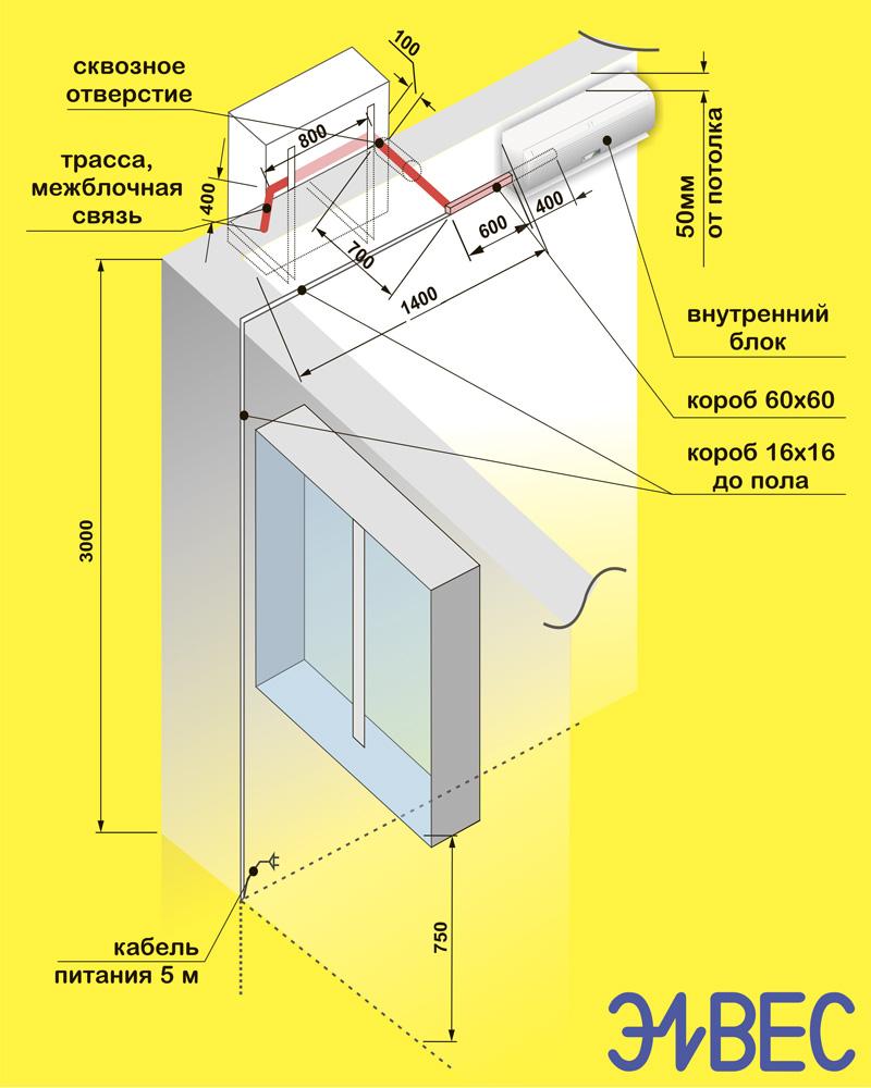 Инструкция по монтажу кондиционеров своими руками 188